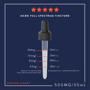 MCBD-Tincture-Dose-Guide-500mg-1200x1