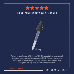 Dose-Guide-1000mg-CBD-II